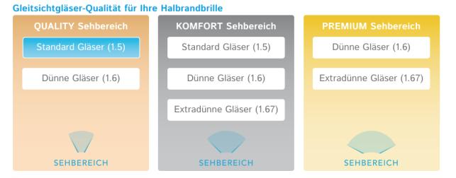 brillenglaeser-meinbrillenglas