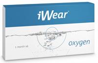iWear oxygen ist Biofinity