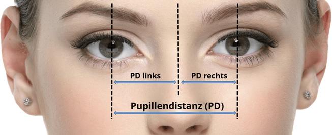 Pupillendistanz im Brillenpass