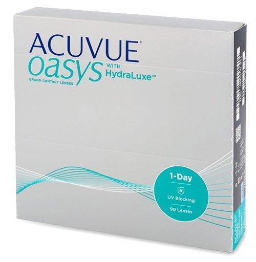 Preisvergleich zur Acuvue oasys 1-day (90er Box)